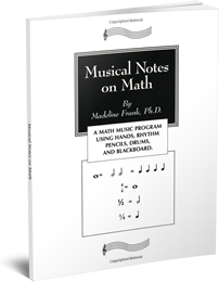 Musical Notes on Math